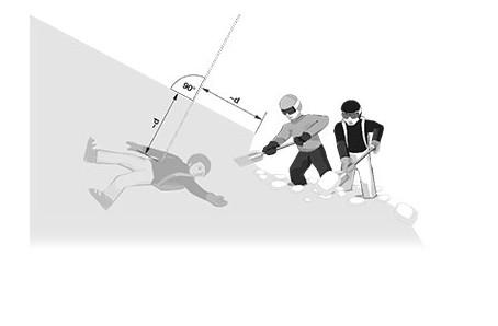 Horolezecké vybavení - PIEPS C 660