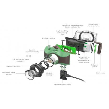 Turistické vybavení - LEDLENSER MH8