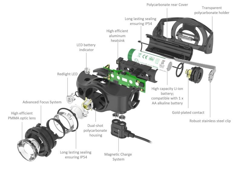 Turistické vybavení - LEDLENSER MH4