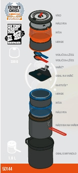 Turistické vybavení - GSI Outdoors Pinnacle Dualist