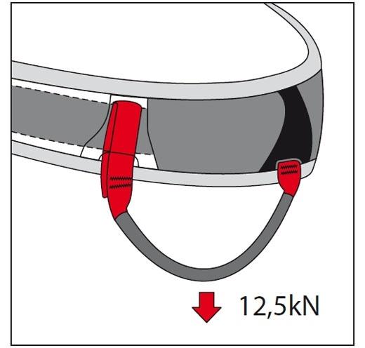 Lezecké vybavení - Ocún Twist Rental