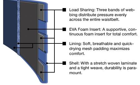 Lezecké vybavení - Black Diamond COULOIR